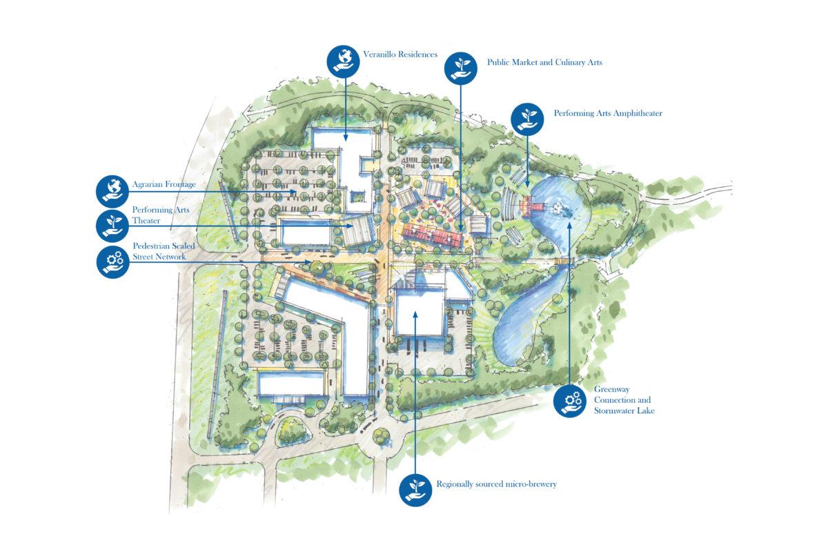 chatham-park-website6