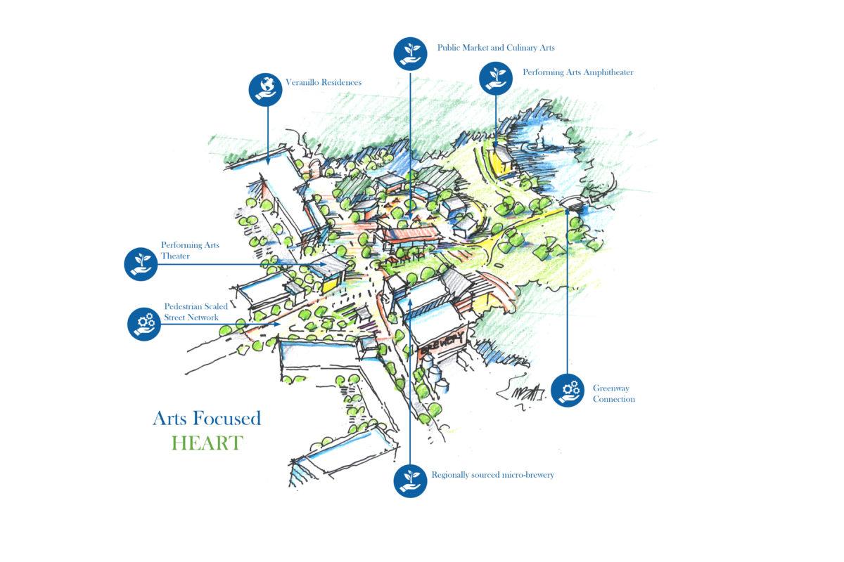 chatham-park-website7