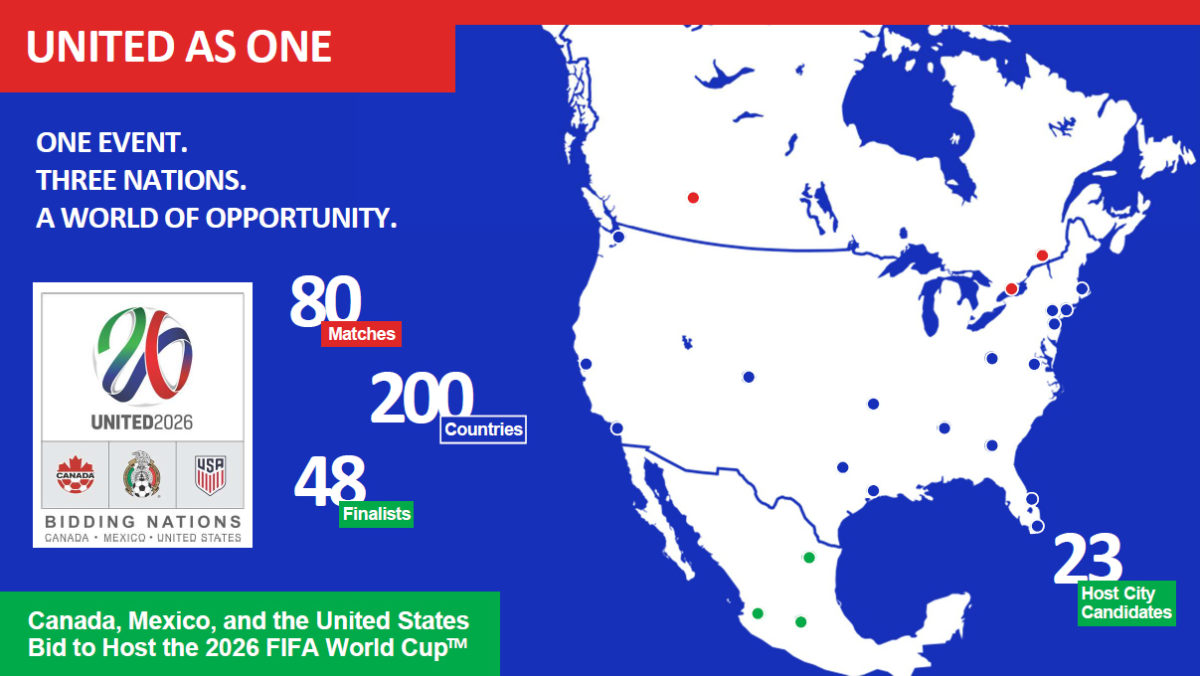 2026 FIFA World Cup Bid