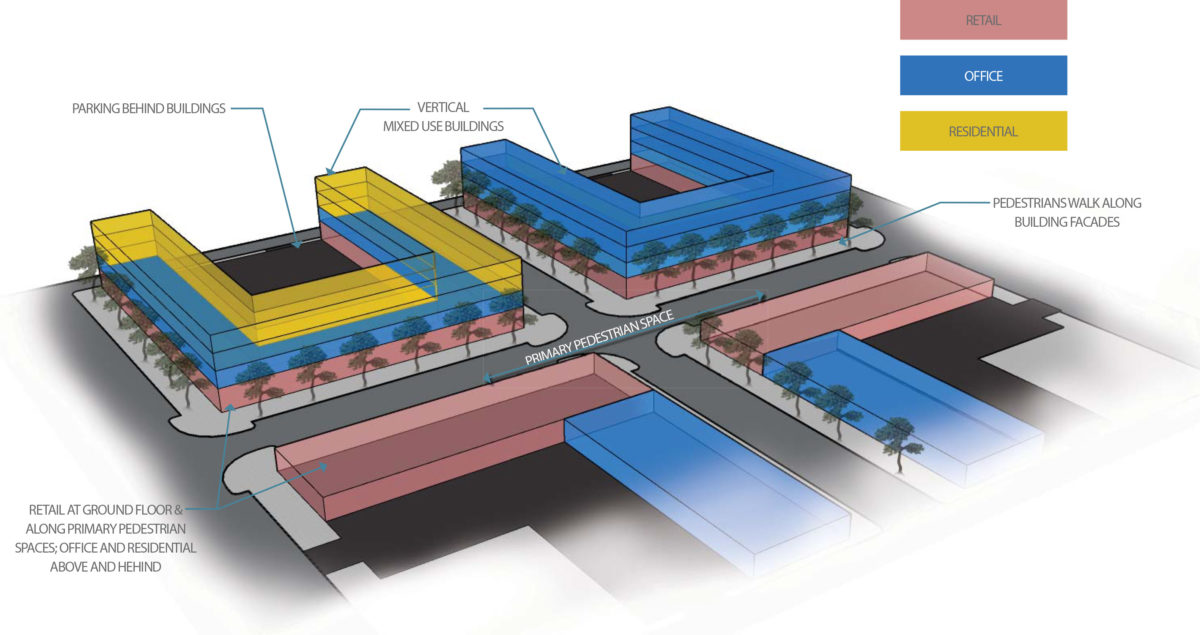 Urban Design Standards.indd