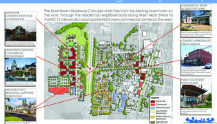 Town of Winterville Land Use Plan