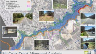 Big Cross Creek Greenway Trail & Boardwalk